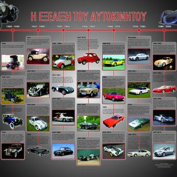 Η ιστορία του αυτοκινήτου.